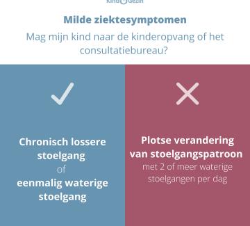 Affiche milde ziektesymptomen